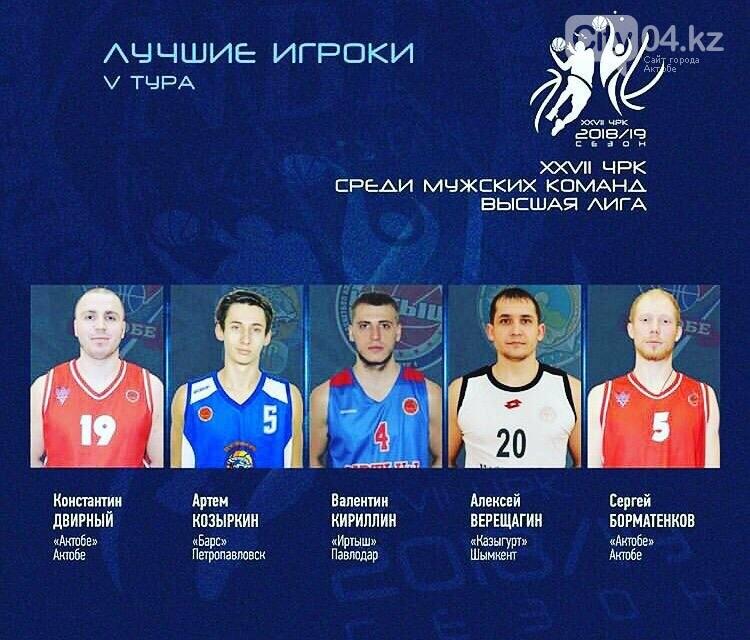 БК «Актобе» получил прямую путевку в полуфинал Чемпионата Казахстана, фото-1