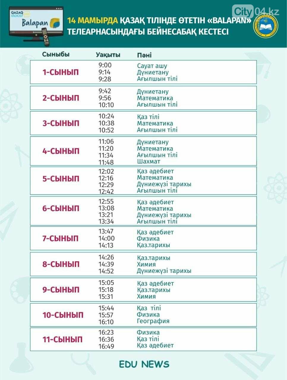 "Расписание телеуроков на 14 мая на каналах ""Ел арна"" и ""Балапан"", фото-1"