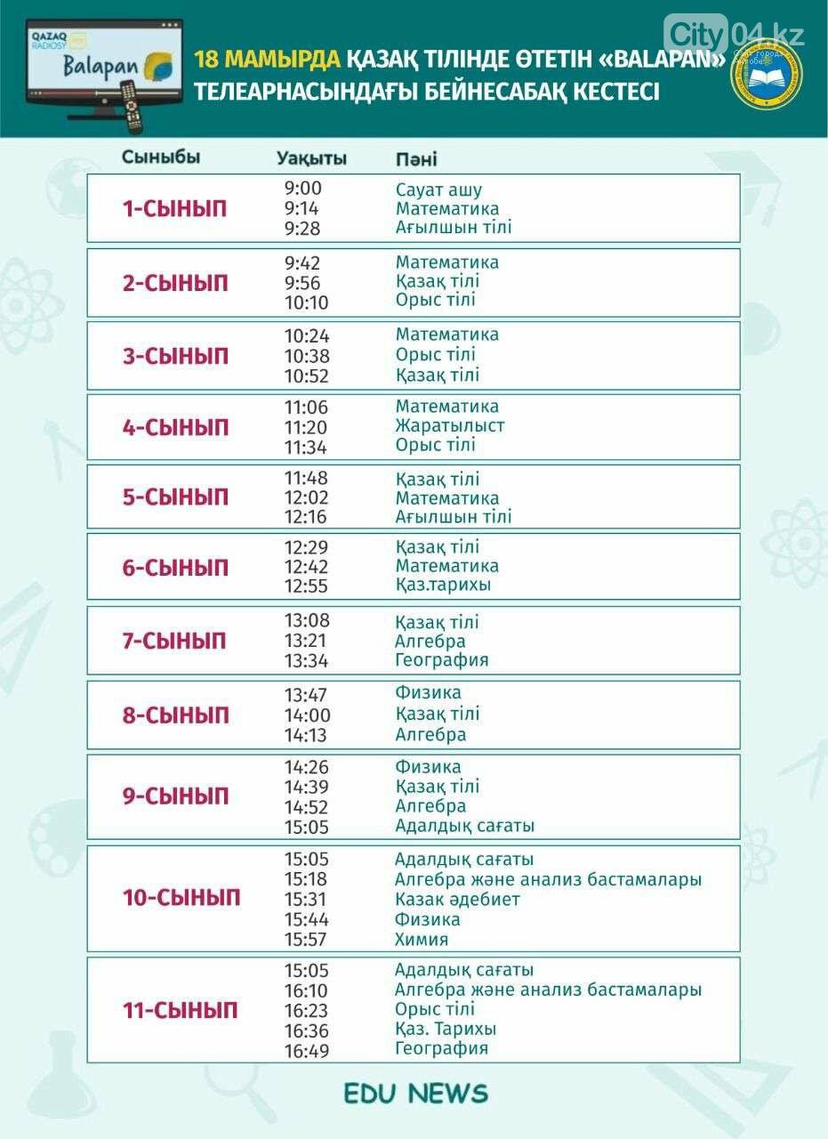 "Расписание телеуроков на 18 мая на каналах ""Ел арна"" и ""Балапан"", фото-2"